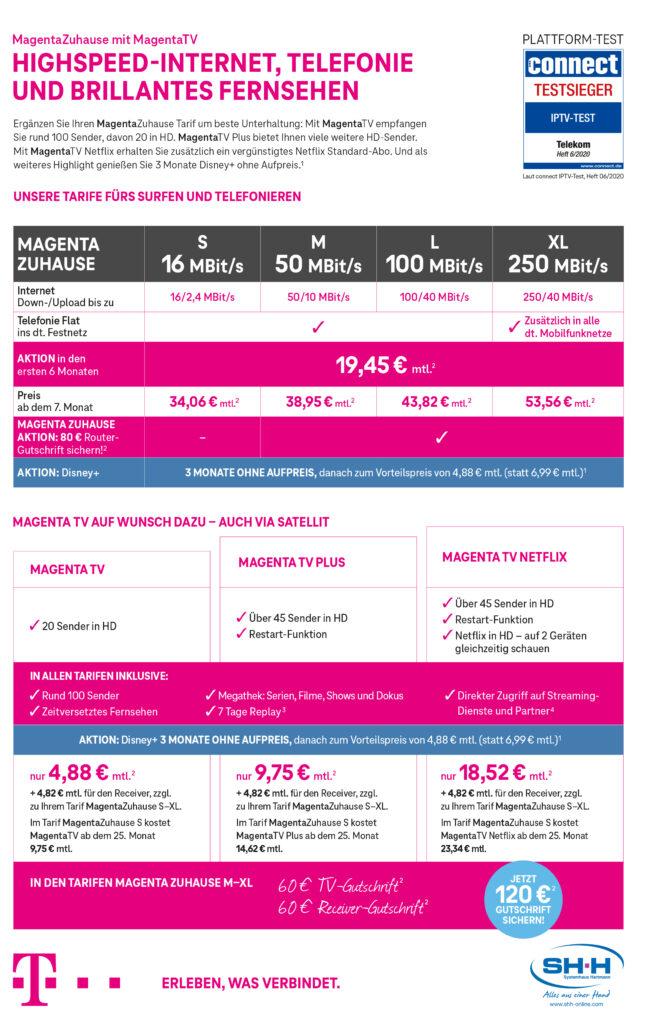 Tarife Telekom